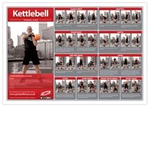 JORDAN ACADEMY A1 Kettlebell Poster, lamino, 10 cviků, 84 x 60 cm